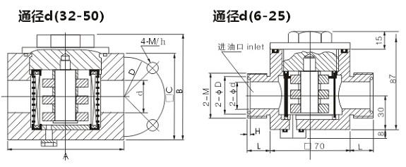 CGQ型系列强磁管路过滤器图